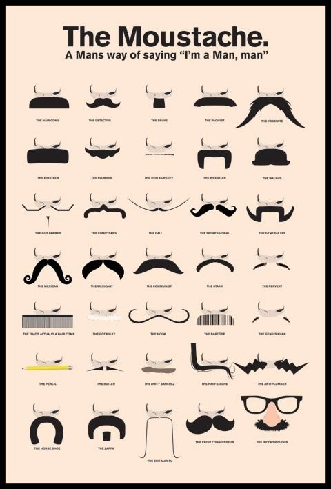 Posters Plakát, Obraz - MOUSTACHE - a man's way of saying, (61 x 91,5 cm)