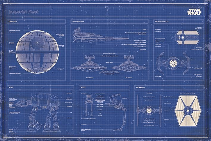 Posters Plakát, Obraz - Star Wars - Imperial Fleet Blueprint, (91,5 x 61 cm)